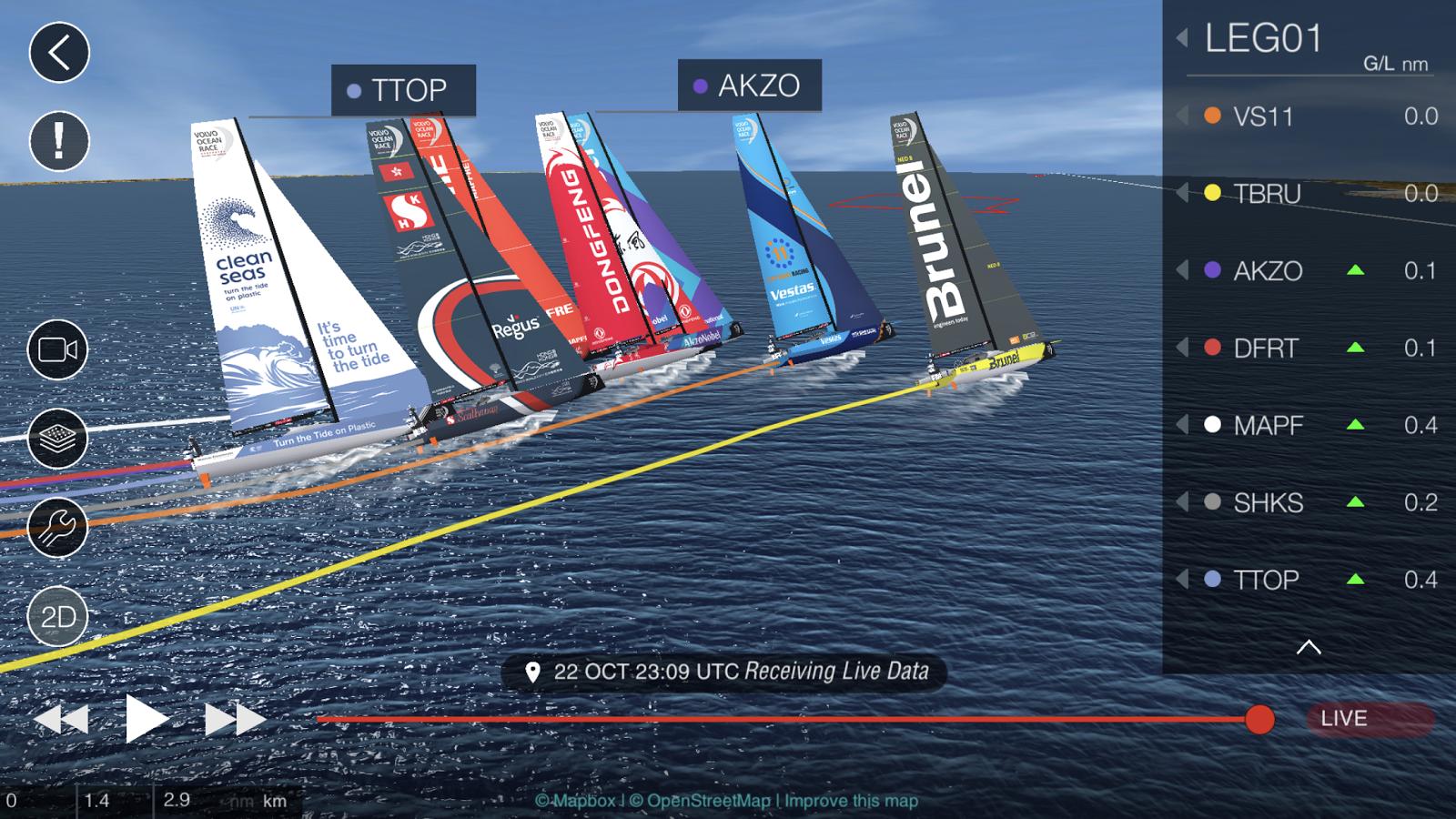 Voivo Ocean Race 3D Tacker