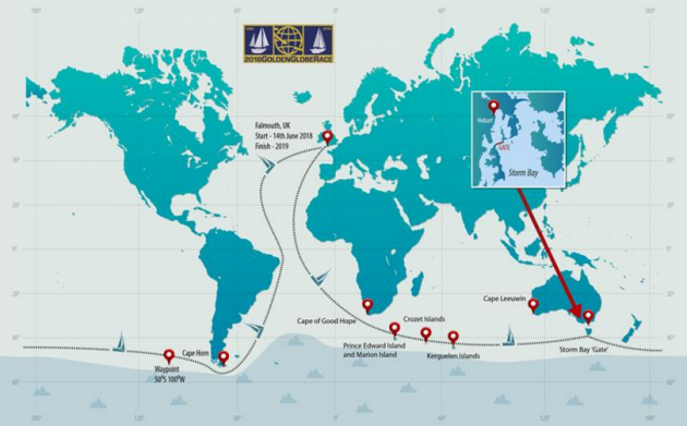The Golden Globe Race 2018 route